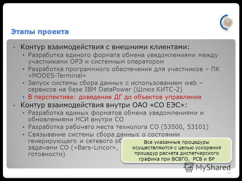 Этапы проекта Контур взаимодействия с внешними клиентами: Разработка единого формата обмена уведомлениями между участниками ОРЭ и системным оператором Разработка программного обеспечения для участников – ПК «MODES-Terminal» Запуск системы сбора данны