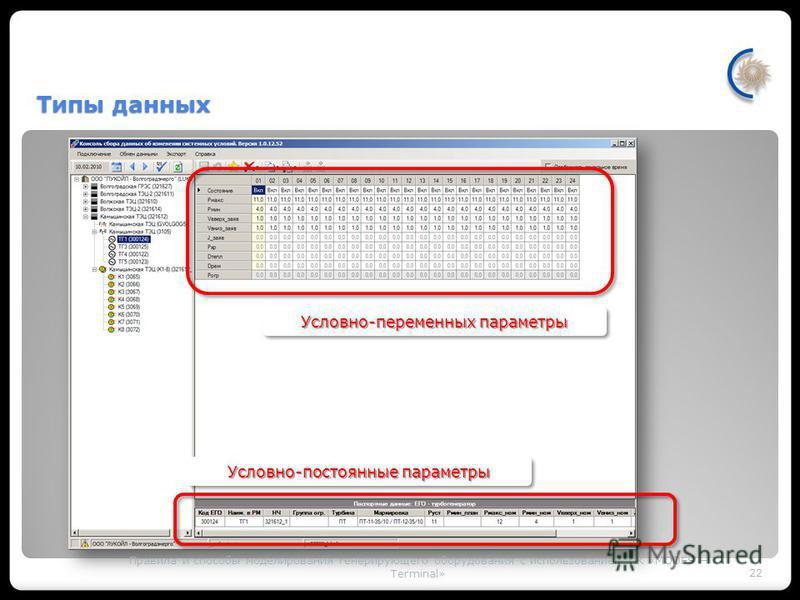 Типы данных Правила и способы моделирования генерирующего оборудования с использованием ПК «MODES – Terminal» 22 Условно-переменных параметры Условно-постоянные параметры