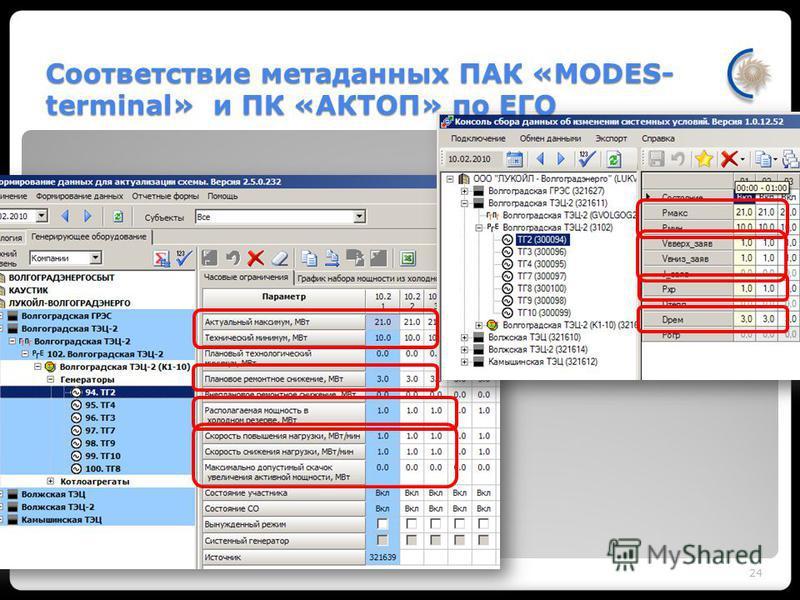 Соответствие метаданных ПАК «MODES- terminal» и ПК «АКТОП» по ЕГО 24