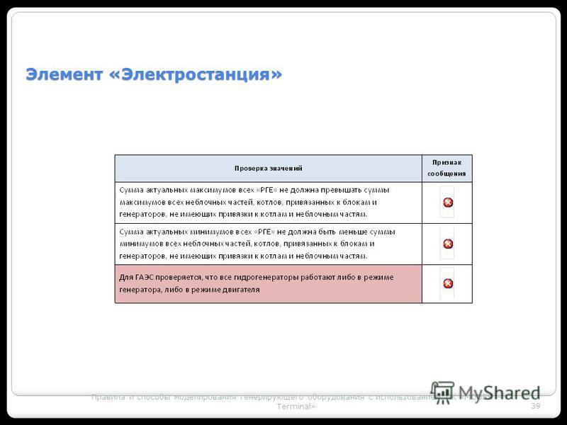 Правила и способы моделирования генерирующего оборудования с использованием ПК «MODES – Terminal» 39 Элемент «Электростанция»