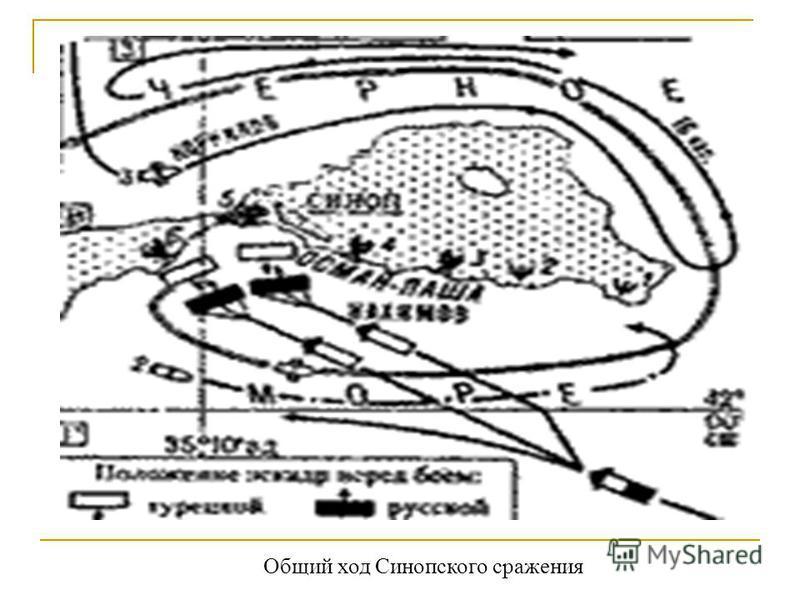 Общий ход Синопского сражения