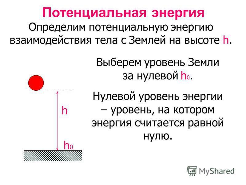 Потенциальная энергия Выберем уровень Земли за нулевой h 0. Определим потенциальную энергию взаимодействия тела с Землей на высоте h. h h0h0 Нулевой уровень энергии – уровень, на котором энергия считается равной нулю.