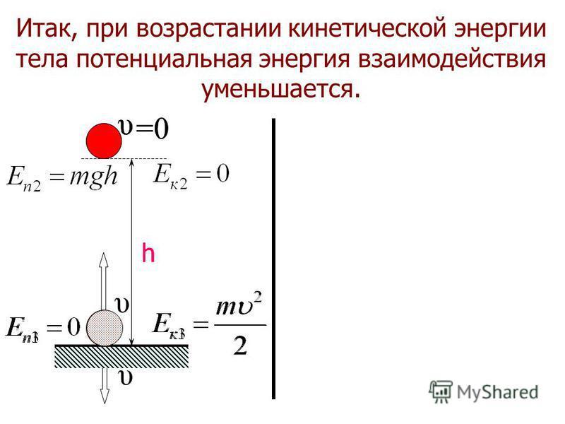 υ h υυ =0 h υ υ Итак, при возрастании кинетической энергии тела потенциальная энергия взаимодействия уменьшается.