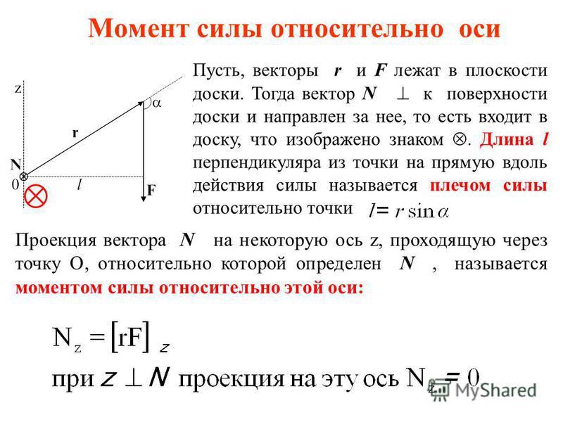 Момент силы относительно оси Пусть, векторы r и F лежат в плоскости доски. Тогда вектор N к поверхности доски и направлен за нее, то есть входит в доску, что изображено знаком. Длина l перпендикуляра из точки на прямую вдоль действия силы называется