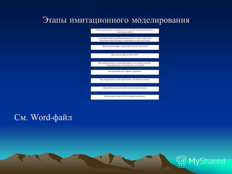 Этапы имитационного моделирования См. Word-файл