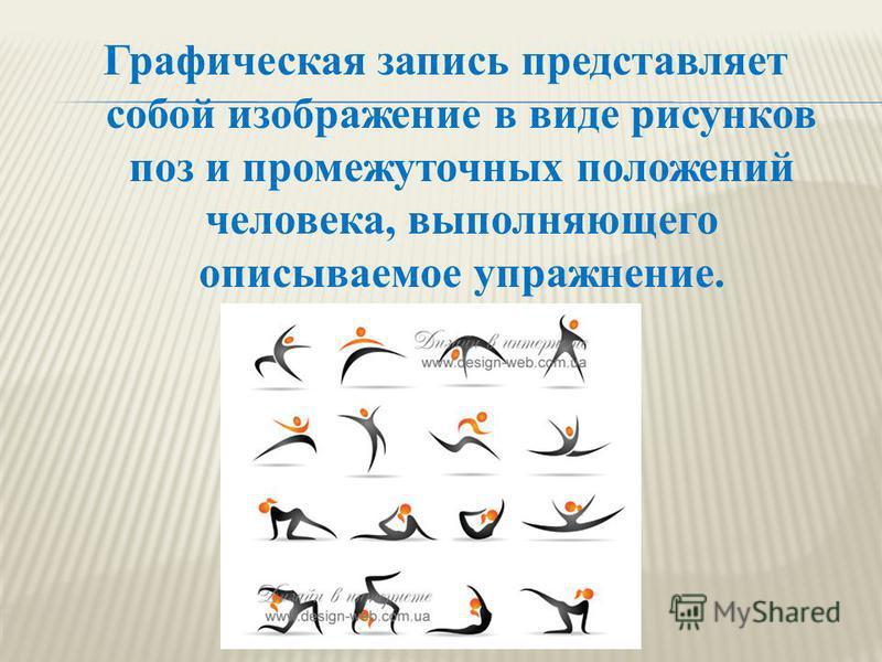 Графическая запись представляет собой изображение в виде рисунков поз и промежуточных положений человека, выполняющего описываемое упражнение.