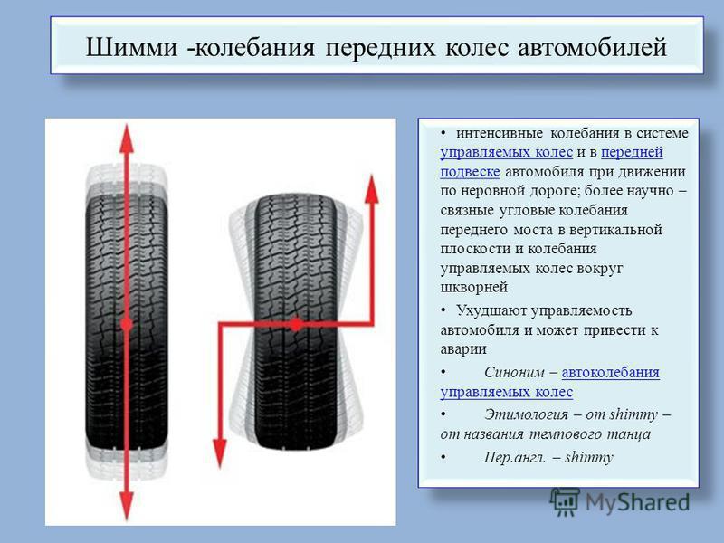 Шимми -колебания передних колес автомобилей интенсивные колебания в системе управляемых колес и в передней подвеске автомобиля при движении по неровной дороге; более научно – связные угловые колебания переднего моста в вертикальной плоскости и колеба