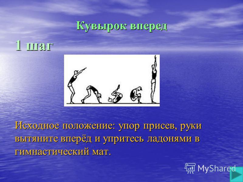 Кувырок вперед 1 шаг Исходное положение: упор присев, руки вытяните вперёд и упритесь ладонями в гимнастический мат.