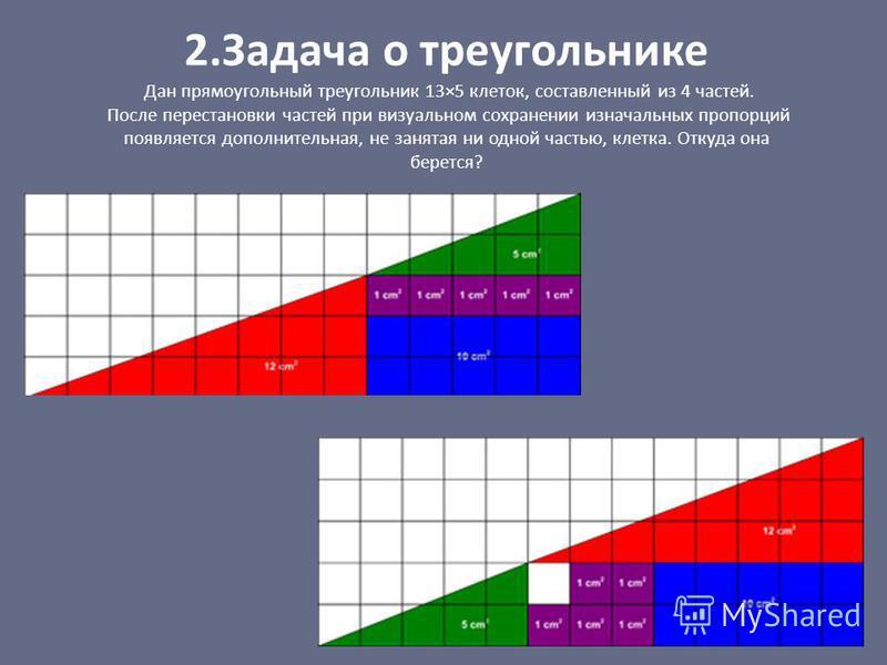 2. Задача о треугольнике Дан прямоугольный треугольник 13×5 клеток, составленный из 4 частей. После перестановки частей при визуальном сохранении изначальных пропорций появляется дополнительная, не занятая ни одной частью, клетка. Откуда она берется?