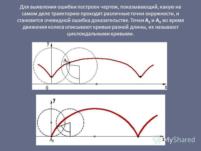 Для выявления ошибки построен чертеж, показывающий, какую на самом деле траекторию проходят различные точки окружности, и становится очевидной ошибка доказательстве. Точки А 1 и А 2 во время движения колеса описывают кривые разной длины, их называют