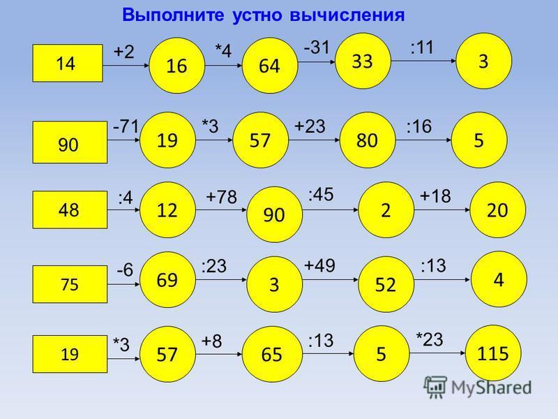 19 75 16 19 64 333 57805 12 90 22020 69 57 3 65 5252 4 5 115 14 +2 *4*4 -31:11 90 -71 *3+23 :16 48 :4 +78 :45 +18 -6 :23 +49:13 *3 +8 :13 *23 Выполните устно вычисления