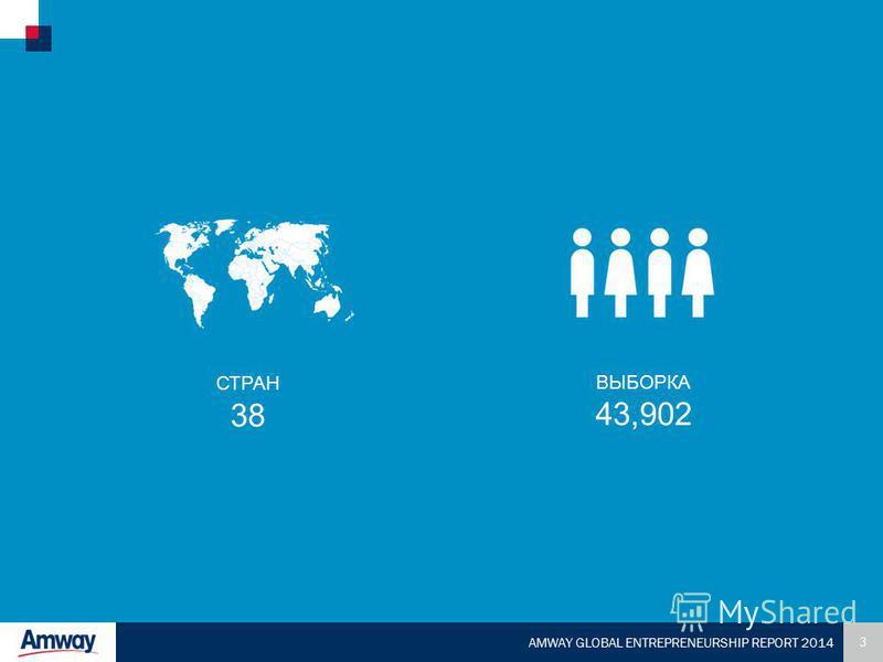3 AMWAY GLOBAL ENTREPRENEURSHIP REPORT 2014 СТРАН 38 ВЫБОРКА 43,902