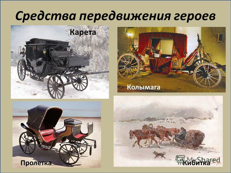 Средства передвижения героев Карета Колымага Пролетка Кибитка