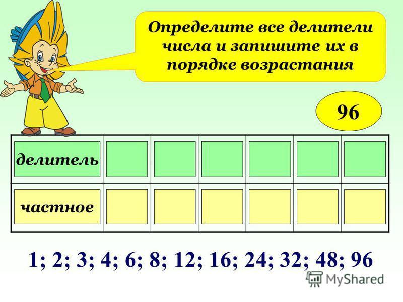 96 1 23468 4832241612 делитель частное 1; 2; 3; 4; 6; 8; 12; 16; 24; 32; 48; 96 Определите все делители числа и запишите их в порядке возрастания