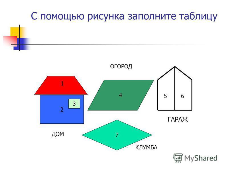 С помощью рисунка заполните таблицу 2 4 7 3 ДОМ КЛУМБА ГАРАЖ ОГОРОД 1 56
