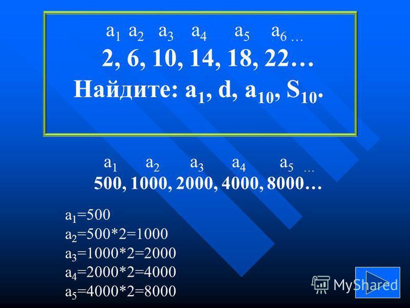 а 1 а 2 а 3 а 4 а 5 … 500, 1000, 2000, 4000, 8000… а 1 а 2 а 3 а 4 а 5 а 6 … 2, 6, 10, 14, 18, 22… Найдите: а 1, d, a 10, S 10. а 1 =500 а 2 =500*2=1000 а 3 =1000*2=2000 а 4 =2000*2=4000 а 5 =4000*2=8000
