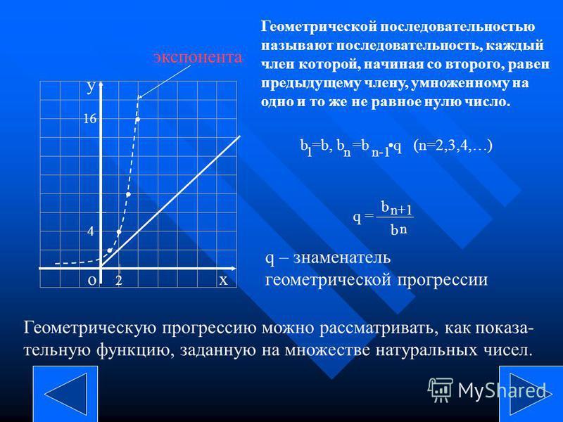 Геометрической последовательностью называют последовательность, каждый член которой, начиная со второго, равен предыдущему члену, умноженному на одно и то же не равное нулю число. Геометрическую прогрессию можно рассматривать, как показа- тельную фун