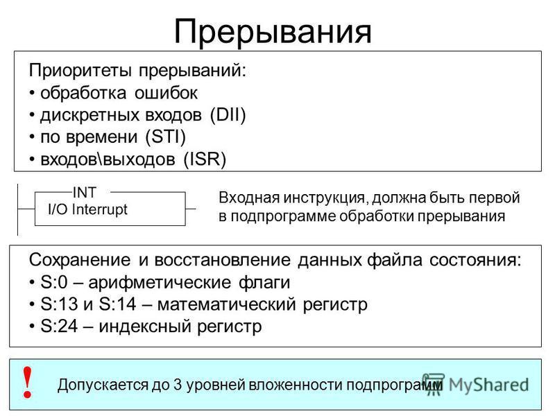 Прерывания Приоритеты прерываний: обработка ошибок дискретных входов (DII) по времени (STI) входов\выходов (ISR) Входная инструкция, должна быть первой в подпрограмме обработки прерывания Сохранение и восстановление данных файла состояния: S:0 – ариф