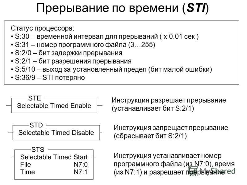 Прерывание по времени (STI) Инструкция разрешает прерывание (устанавливает бит S:2/1) Инструкция запрещает прерывание (сбрасывает бит S:2/1) Инструкция устанавливает номер программного файла (из N7:0), время (из N7:1) и разрешает прерывание Статус пр