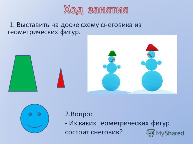 1. Беседа «Снеговик» - Скажите, ребята можно ли слепить снеговика в группе из снега? - Почему?