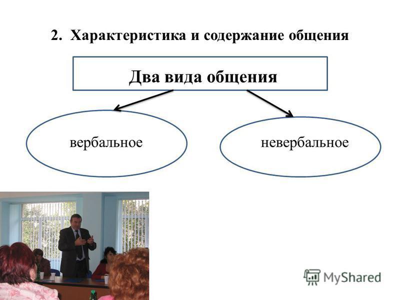 2. Характеристика и содержание общения Два вида общения вербальное невербальное
