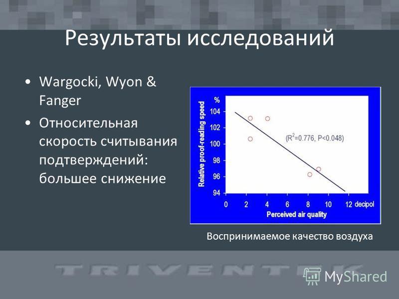 Результаты исследований Wargocki, Wyon & Fanger Относительная скорость считывания подтверждений: большее снижение Воспринимаемое качество воздуха