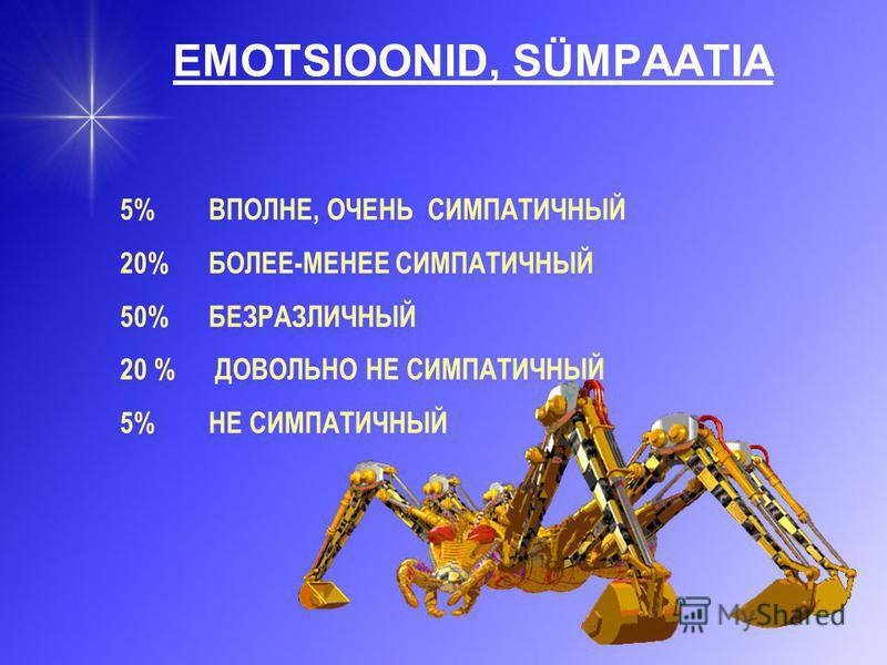EMOTSIOONID, SÜMPAATIA 5% ВПОЛНЕ, ОЧЕНЬ СИМПАТИЧНЫЙ 20% БОЛЕЕ-МЕНЕЕ СИМПАТИЧНЫЙ 50% БЕЗРАЗЛИЧНЫЙ 20 % ДОВОЛЬНО НЕ СИМПАТИЧНЫЙ 5% НЕ СИМПАТИЧНЫЙ