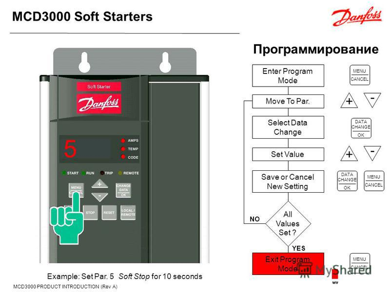 MCD3000 Soft Starters MCD3000 PRODUCT INTRODUCTION (Rev A) Программирование Enter Program Mode Move To Par. Select Data Change Set Value Save or Cancel New Setting Exit Program Mode All Values Set ? YES NO MENU CANCEL + - DATA CHANGE OK + - MENU CANC