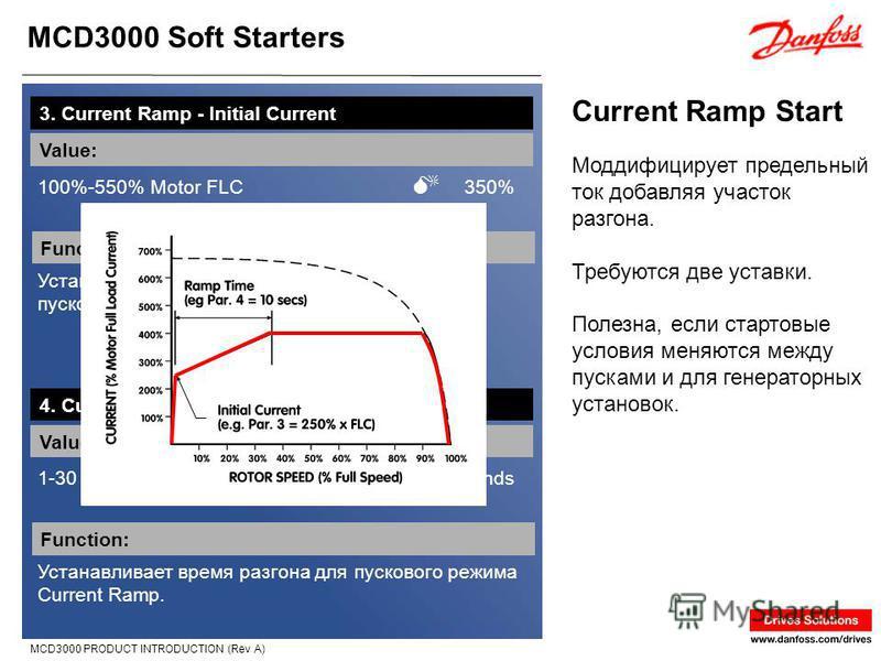 MCD3000 Soft Starters MCD3000 PRODUCT INTRODUCTION (Rev A) 3. Current Ramp - Initial Current Value: 100%-550% Motor FLC 350% Function: Устанавливает начальный пусковой ток, активен пусковой режим Current Ramp Моддифицирует предельный ток добавляя уча