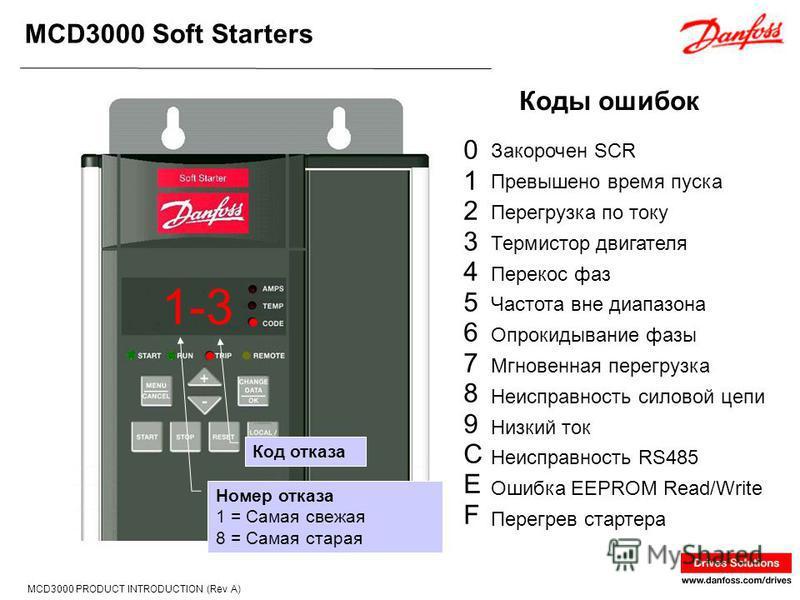 MCD3000 Soft Starters MCD3000 PRODUCT INTRODUCTION (Rev A) 0123456789CEF0123456789CEF Коды ошибок 1-3 Номер отказа 1 = Самая свежая 8 = Самая старая Код отказа Закорочен SCR Превышено время пуска Перегрузка по току Термистор двигателя Перекос фаз Час