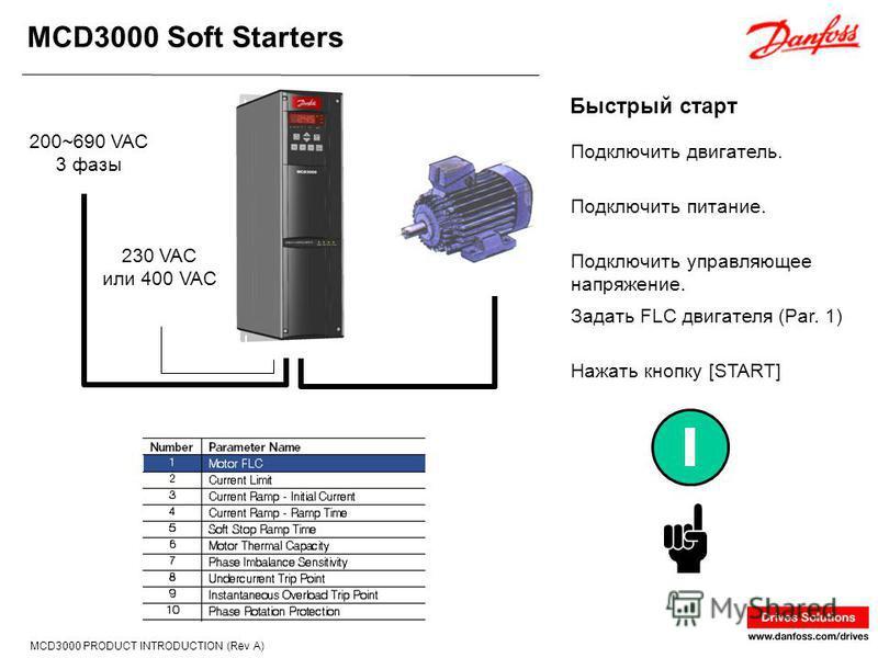 MCD3000 Soft Starters MCD3000 PRODUCT INTRODUCTION (Rev A) Быстрый старт Подключить двигатель. 200~690 VAC 3 фазы Подключить питание. 230 VAC или 400 VAC Подключить управляющее напряжение. Нажать кнопку [START] Задать FLC двигателя (Par. 1)