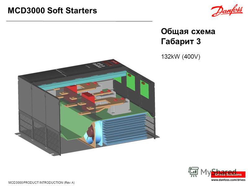 MCD3000 Soft Starters MCD3000 PRODUCT INTRODUCTION (Rev A) 132kW (400V) Общая схема Габарит 3