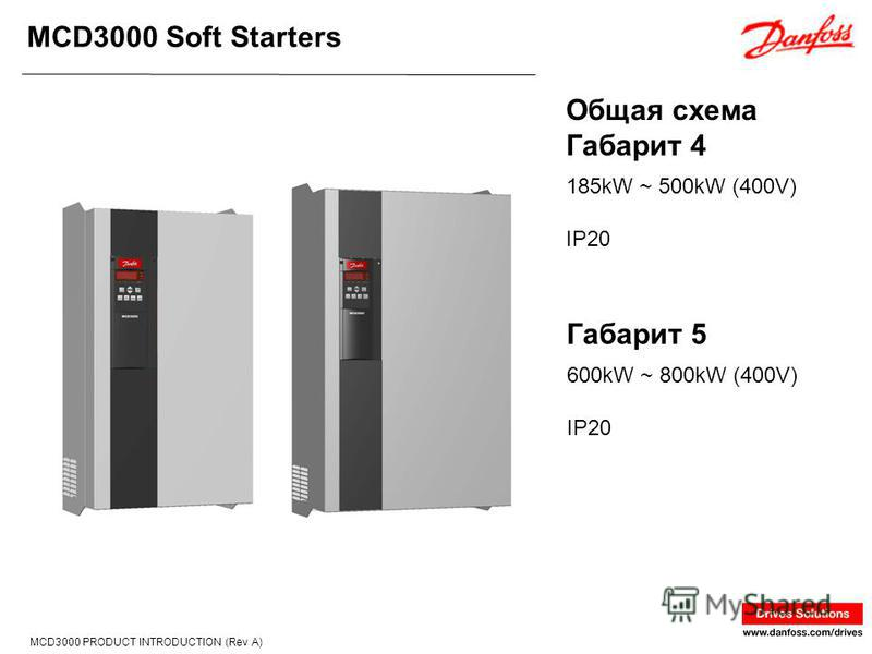 MCD3000 Soft Starters MCD3000 PRODUCT INTRODUCTION (Rev A) 185kW ~ 500kW (400V) IP20 Габарит 5 600kW ~ 800kW (400V) IP20 Общая схема Габарит 4