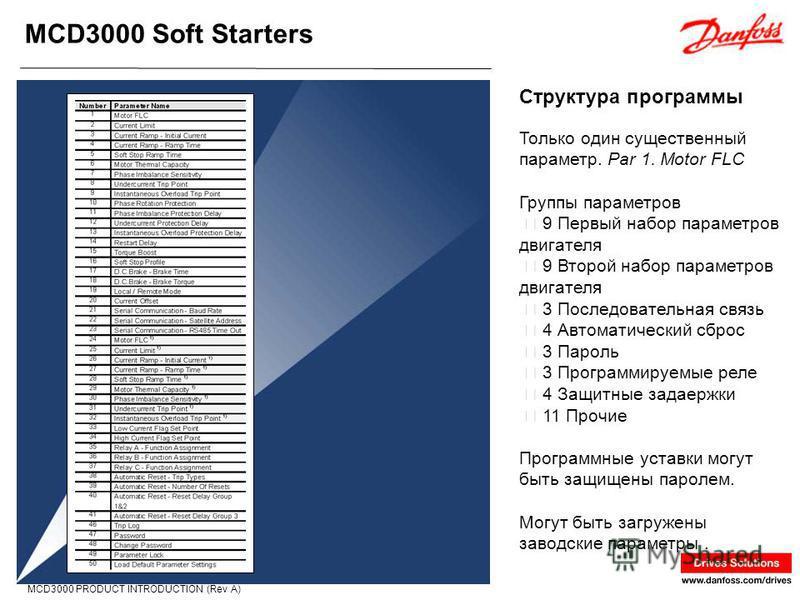 MCD3000 Soft Starters MCD3000 PRODUCT INTRODUCTION (Rev A) Только один существенный параметр. Par 1. Motor FLC Группы параметров  9 Первый набор параметров двигателя  9 Второй набор параметров двигателя  3 Последовательная связь  4 Автоматический