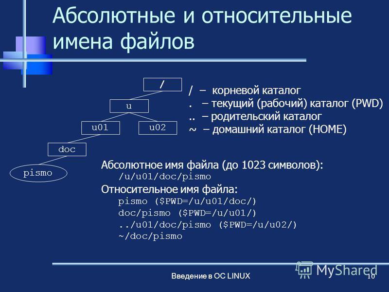 Введение в ОС LINUX 10 Абсолютные и относительные имена файлов pismo / doc u02u01 u Абсолютное имя файла (до 1023 символов): /u/u01/doc/pismo Относительное имя файла: pismo ($PWD=/u/u01/doc/) doc/pismo ($PWD=/u/u01/)../u01/doc/pismo ($PWD=/u/u02/) ~/