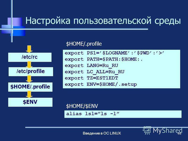 Введение в ОС LINUX 46 Настройка пользовательской среды export PS1=$LOGNAME:$PWD:> export PATH=$PATH:$HOME:. export LANG=Ru_RU export LC_ALL=Ru_RU export TZ=EST1EDT export ENV=$HOME/.setup /etc/rc /etc/ profile $HOME /. profile $ENV $HOME/.profile $H
