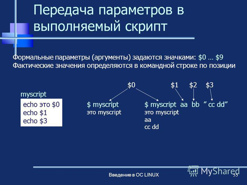 Введение в ОС LINUX 55 Передача параметров в выполняемый скрипт Формальные параметры (аргументы) задаются значками: $0 … $9 Фактические значения определяются в командной строке по позиции myscript echo это $0 echo $1 echo $3 $ myscript это myscript $
