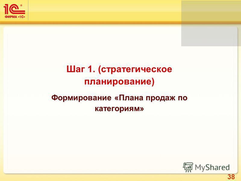 38 Шаг 1. (стратегическое планирование) Формирование «Плана продаж по категориям»