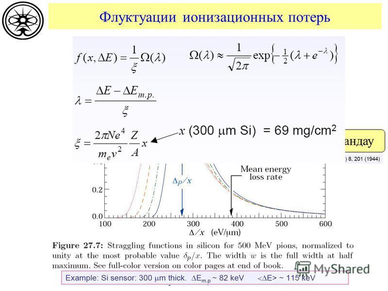 Игорь Алексеев, ИТЭФ Флуктуации ионизационных потерь Распределение Ландау