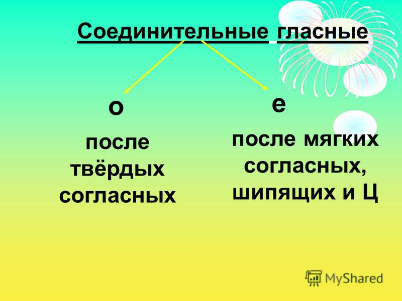 Соединительные гласные о е после твёрдых согласных после мягких согласных, шипящих и Ц
