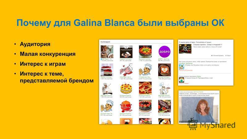 Почему для Galina Blanca были выбраны ОК Аудитория Малая конкуренция Интерес к играм Интерес к теме, представляемой брендом