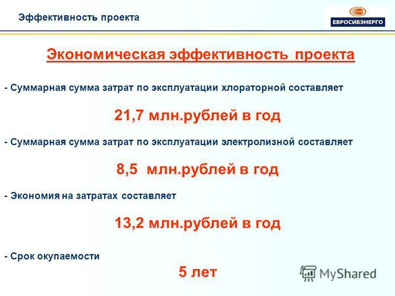 Эффективность проекта - Суммарная сумма затрат по эксплуатации хлораторной составляет 21,7 млн.рублей в год - Суммарная сумма затрат по эксплуатации электролизной составляет 8,5 млн.рублей в год - Экономия на затратах составляет 13,2 млн.рублей в год