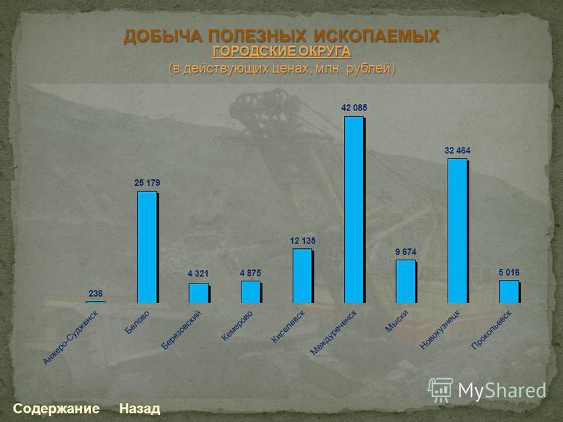 ДОБЫЧА ПОЛЕЗНЫХ ИСКОПАЕМЫХ ГОРОДСКИЕ ОКРУГА (в действующих ценах, млн. рублей) Содержание Назад