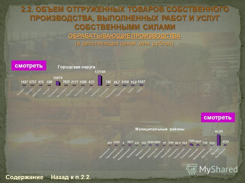ОБРАБАТЫВАЮЩИЕ ПРОИЗВОДСТВА (в действующих ценах, млн. рублей) Содержание Назад к п.2.2. смотреть 2.2. ОБЪЕМ ОТГРУЖЕННЫХ ТОВАРОВ СОБСТВЕННОГО ПРОИЗВОДСТВА, ВЫПОЛНЕННЫХ РАБОТ И УСЛУГ СОБСТВЕННЫМИ СИЛАМИ