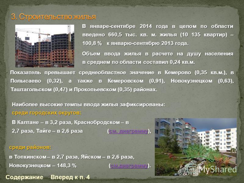 В январе-сентябре 2014 года в целом по области введено 660,5 тыс. кв. м. жилья (10 135 квартир) – 100,8 % к январю-сентябрю 2013 года. Объем ввода жилья в расчете на душу населения в среднем по области составил 0,24 кв.м. Содержание среди городских о