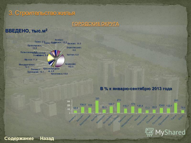 Содержание ГОРОДСКИЕ ОКРУГА ВВЕДЕНО, тыс.м 2 Назад В % к январю-сентябрю 2013 года