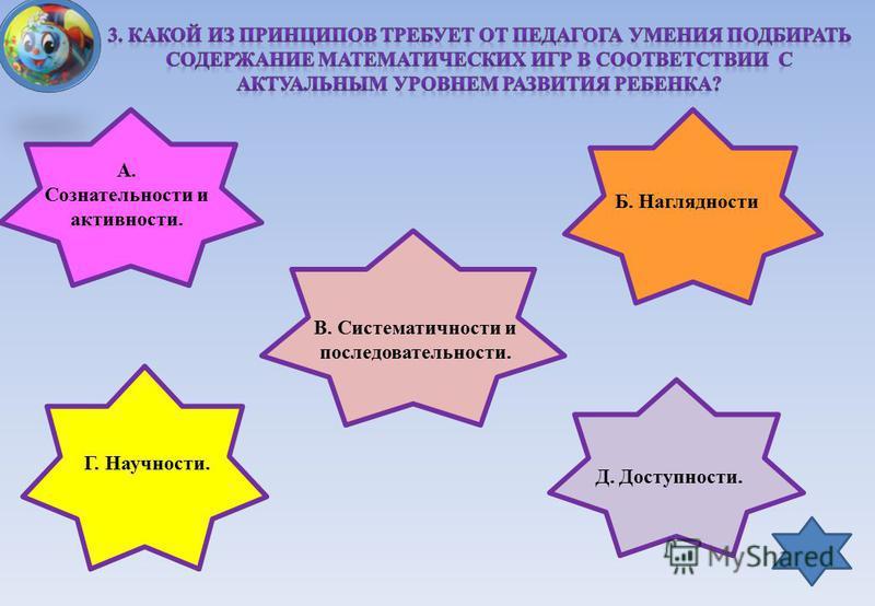 А. Сознательности и активности. Б. Наглядности В. Систематичности и последовательности. Г. Научности. Д. Доступности.