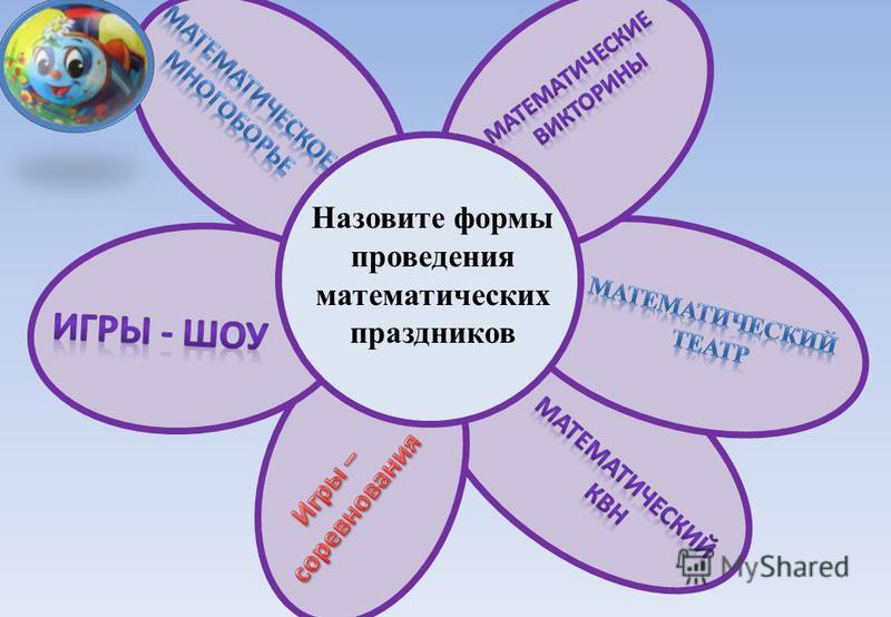 Назовите формы проведения математических праздников
