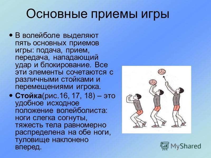 Основные приемы игры В волейболе выделяют пять основных приемов игры: подача, прием, передача, нападающий удар и блокирование. Все эти элементы сочетаются с различными стойками и перемещениями игрока. Стойка(рис.16, 17, 18) – это удобное исходное пол