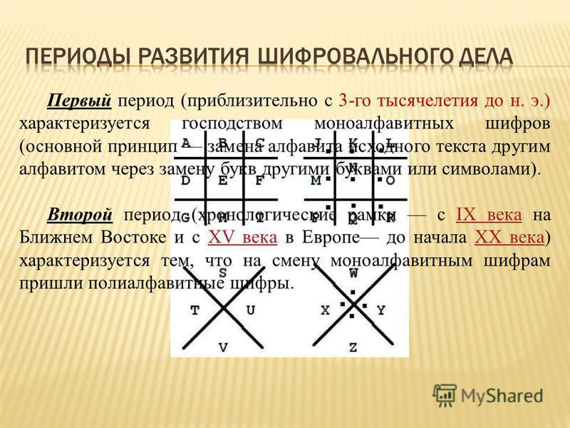 Первый период (приблизительно с 3-го тысячелетия до н. э.) характеризуется господством моноалфавитных шифров (основной принцип замена алфавита исходного текста другим алфавитом через замену букв другими буквами или символами). Второй период (хронолог